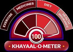 Khalao meter